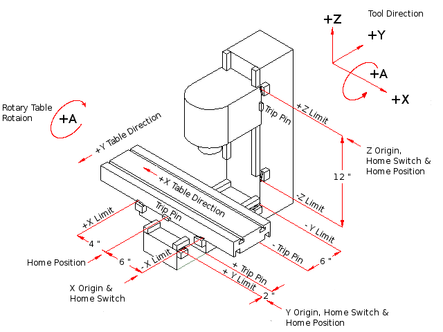 Relay Interlock Circuit likewise CLAUSING Colchester 15 8000 Series Metal Lathe Operating Parts Manual p 152 in addition 290689340624 likewise 290689341704 together with Hand Off Auto Start Motor Wiring Diagram. on electrical wiring lathe controls