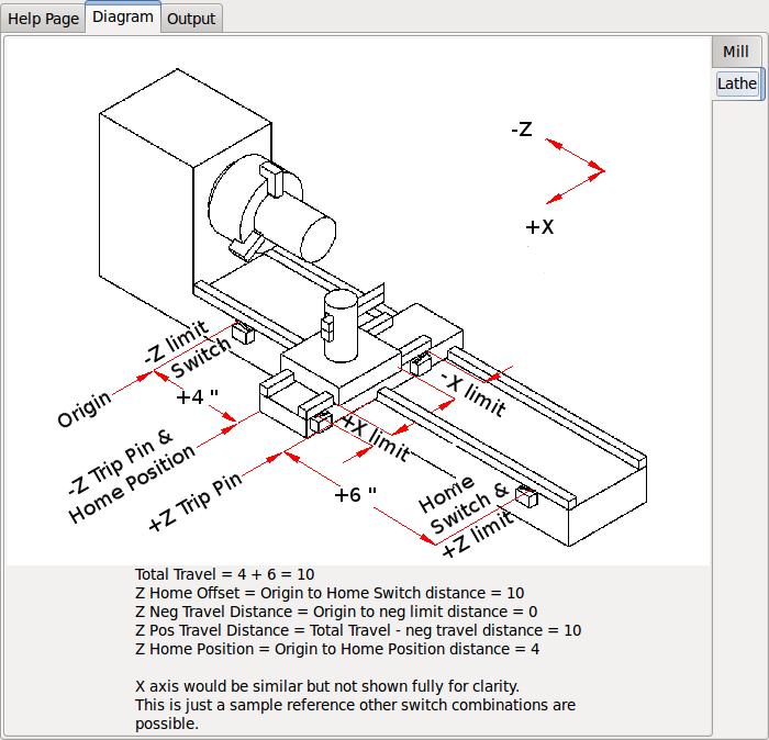 index of /docs/html/config/images 5 axis diagram cnc machine axis diagram #8
